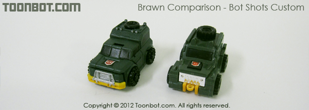 brawn_comparison